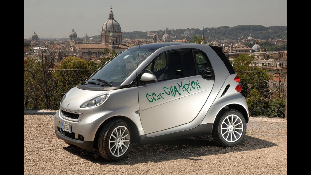 Smart mdh a Roma