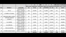 MINIVANS SOB ANÁLISE: Conheça as campeãs de vendas em janeiro de 2013