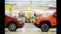 Baixa percepção de qualidade da Fiat