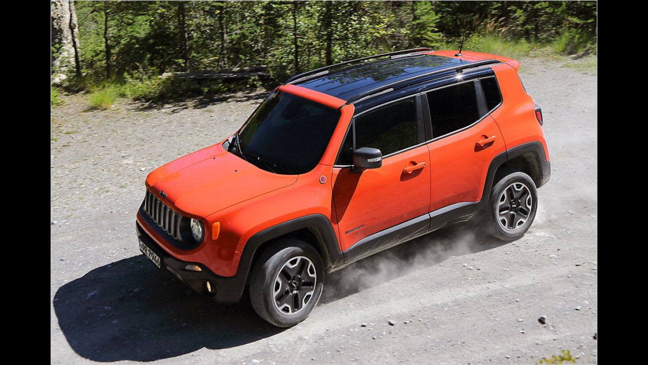 Top: Jeep Renegade