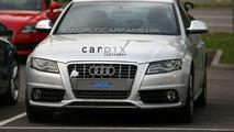 Production Ready Audi S4