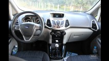 Ford EcoSport confirmado para a Austrália - Modelo será apresentado no Salão de Sydney