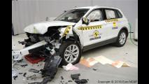 Wie sicher sind SUVs?