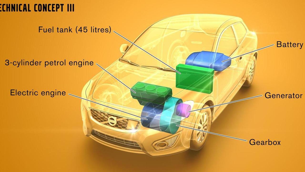 Volvo Range-Extended concept - 12.7.2011