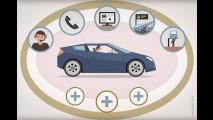 Was geschieht mit den Fahrzeugdaten?