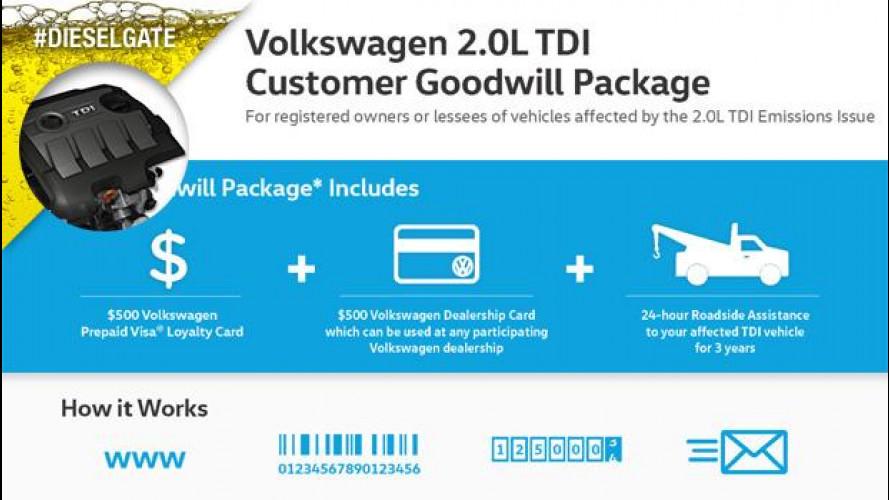 Dieselgate Volkswagen, negli USA arrivano le prepagate da 500 dollari