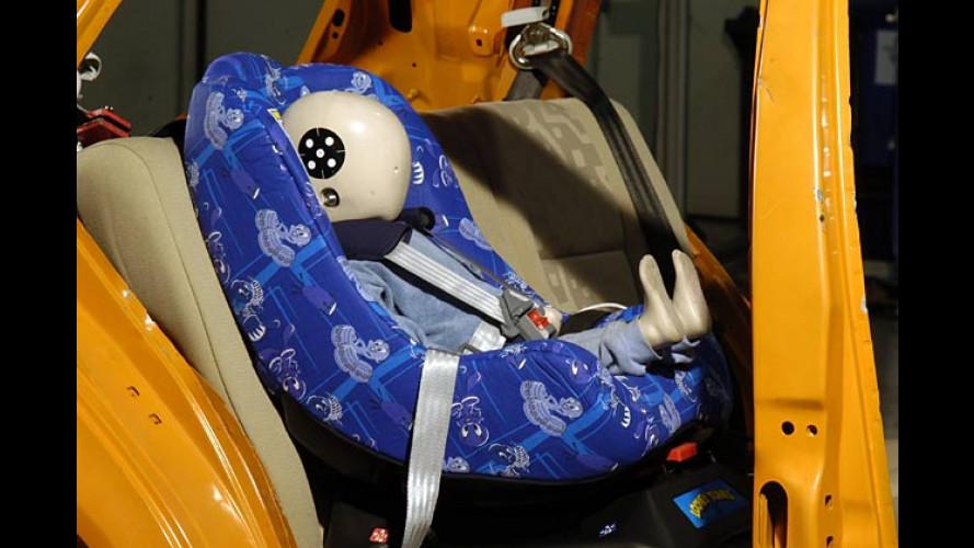 ADAC Kindersitztest 2005: Geiz für Kinder im Auto gefährlich