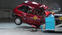 Euro NCAP 20 anos