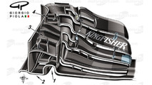 Force India VJM09 front wing, Barcelona, rendered and captioned