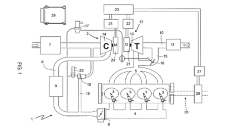 Ferrari Files Patent For Amazing-Sounding E-Turbo 4-Cylinder Engine