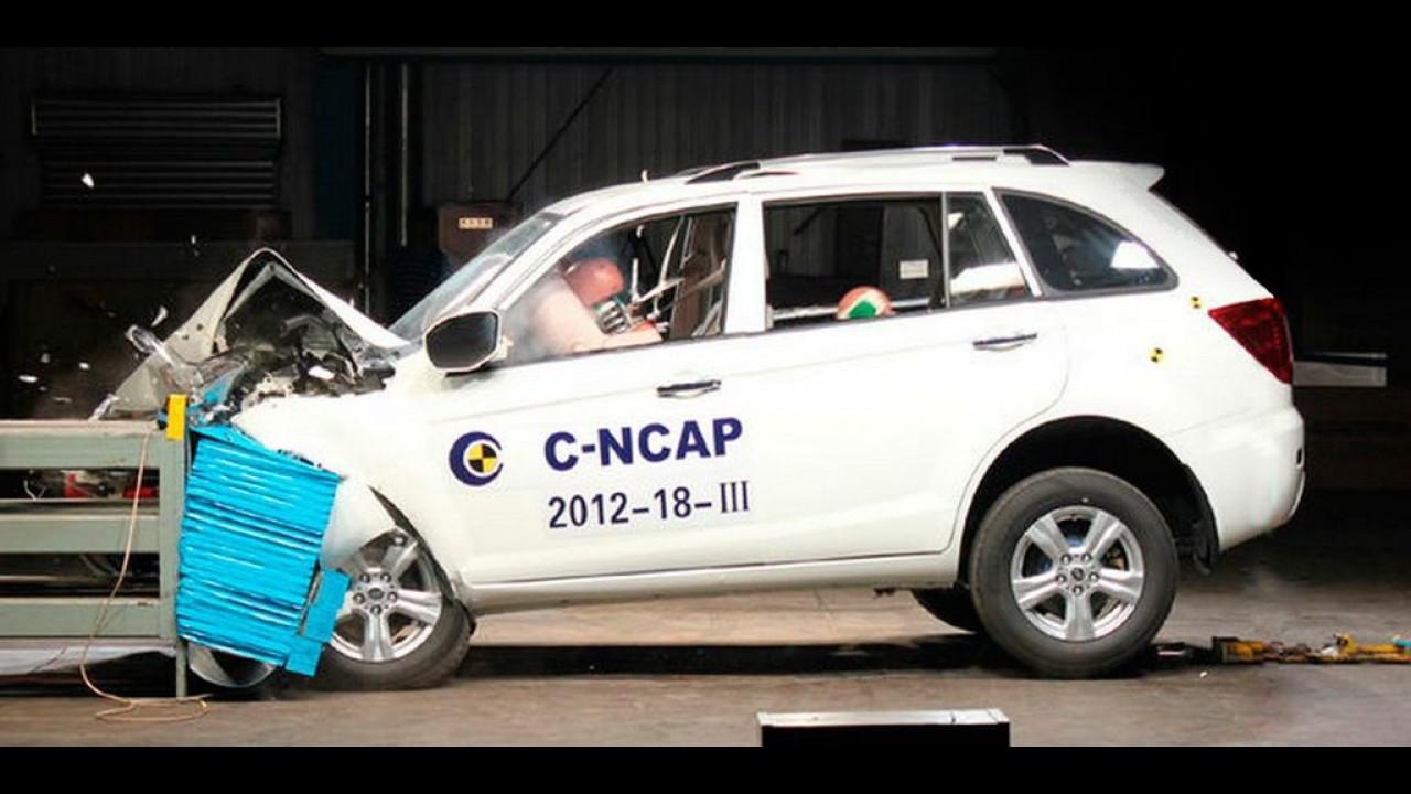 Lifan X60 alcança quatro estrelas em teste de colisão do C-NCAP