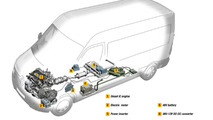 Renault showcases their two-cylinder, two-stroke diesel engine