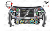 Tech analysis The secrets of the Mercedes steering wheel