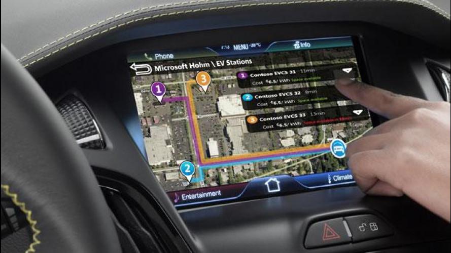 Nuove tecnologie in auto, queste sconosciute