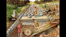 La circolazione dai Romani al primo CdS