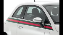 Fiat levará a passarela da moda para o Salão de Genebra