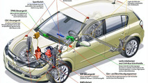 New Opel Astra - Details