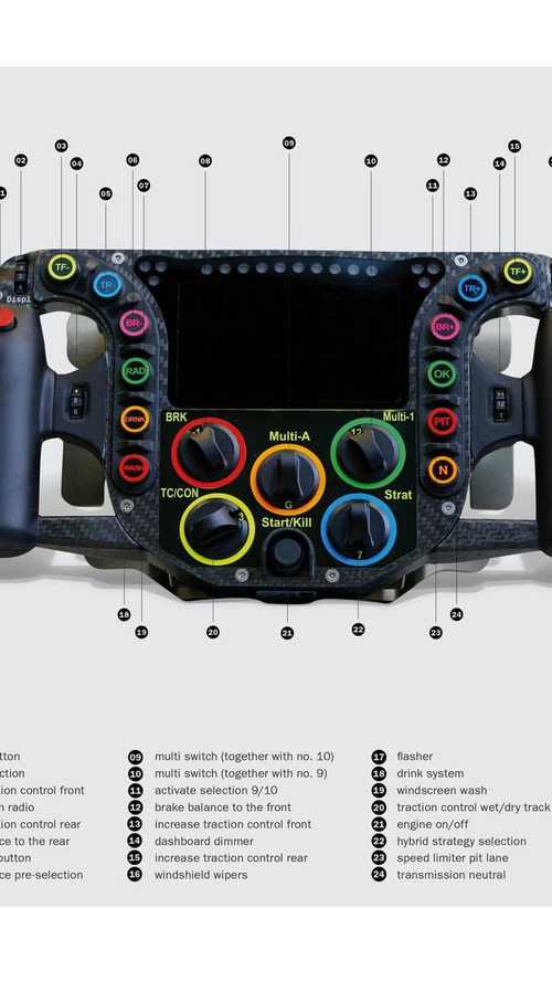 Porsche highlights the insane steering wheel on the 919 Hybrid