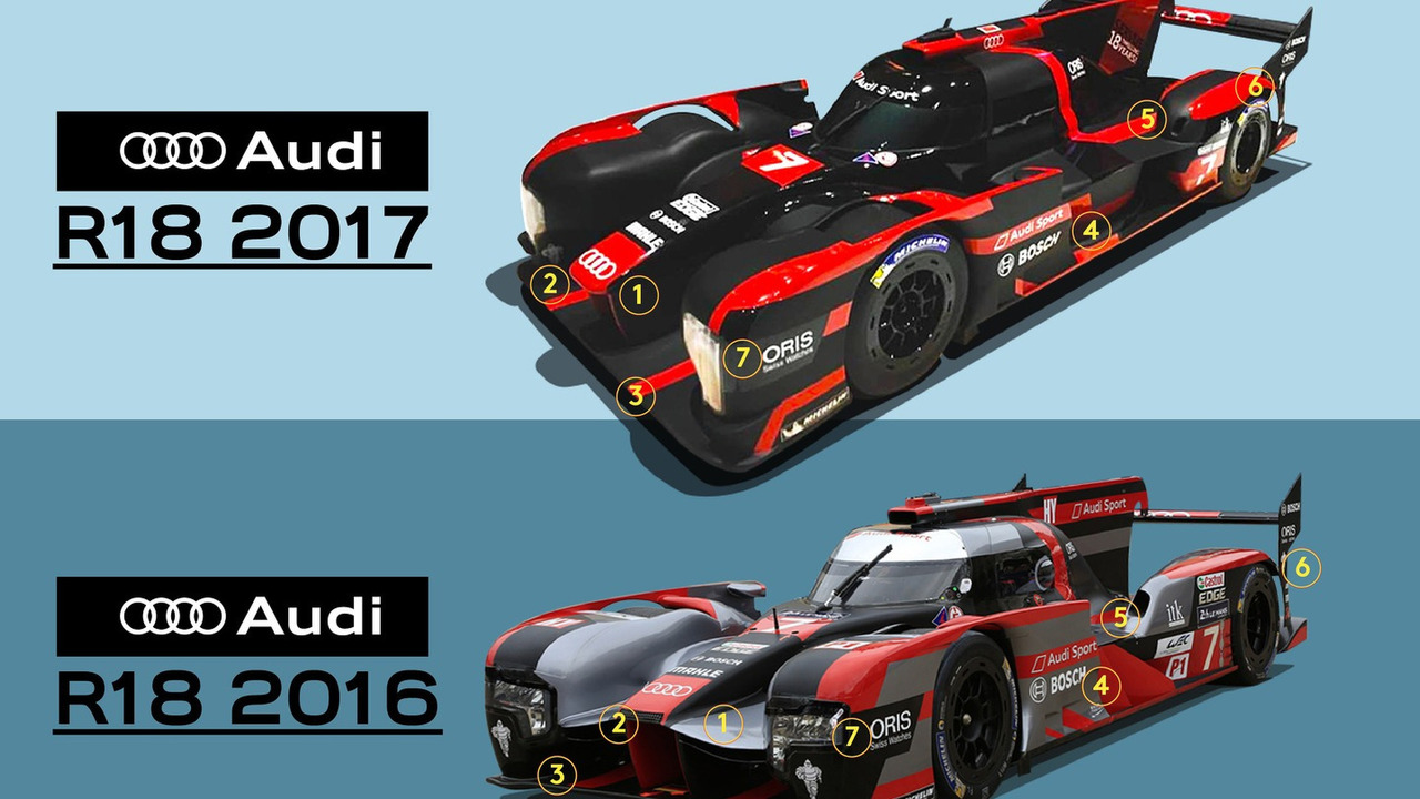 Comparaison Audi R18 2017 et R18 2016