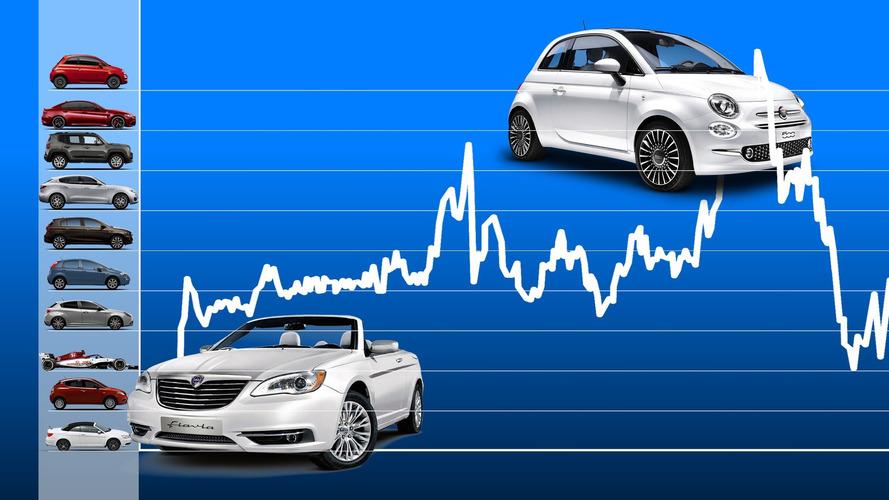 FCA, le 10 auto che hanno segnato l'era Marchionne