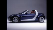 Smart Roadster e Roadster Coupé