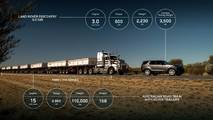 Land Rover Discovery tows land train across the Outback