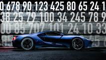 Motor Math - Ford GT