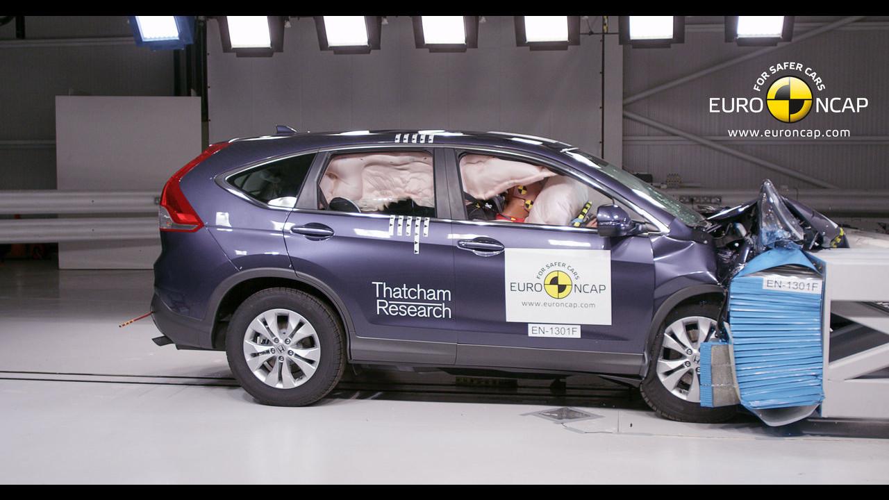 Crash Test Honda CR-V