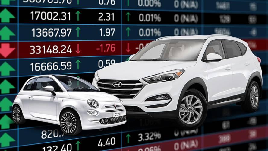 Jornal asiático diz que Hyundai pretende comprar Fiat-Chrysler