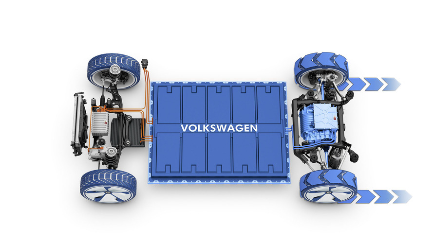VW Sees EV Battery Shortage Unless 40 Factories Are Built By 2025