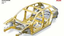 Audi A3 Sportback safety cell