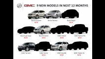 GM apresentará novas gerações de SUVs no fim de setembro