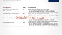 2014 Maserati Ghibli order guide 21.06.2013