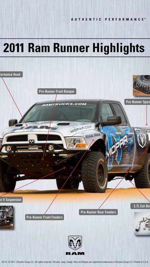 New Mopar kit on offer for Dodge Ram
