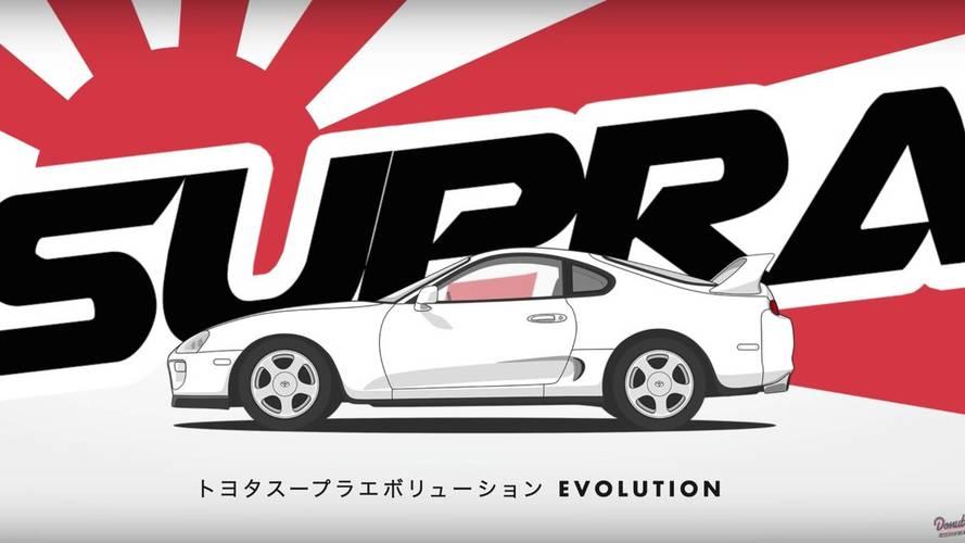 Toyota Supra'nın Celica'dan süper otomobile evrimi