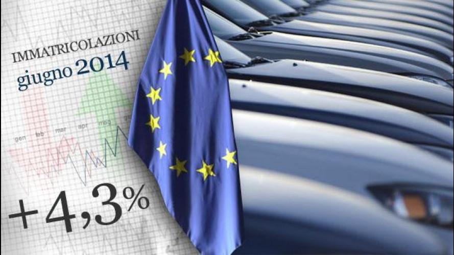 Mercato auto: l'Europa cresce anche a giugno