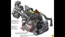 I turbodiesel di media cilindrata - il passato della modernità