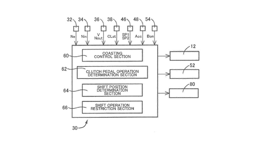 Coasting Control Patent For Manual Transmission