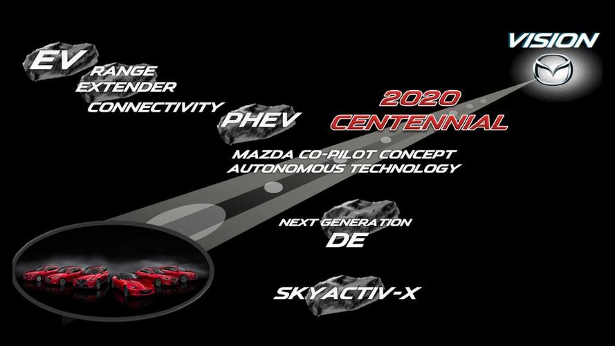 Santo Graal da combustão - Mazda anuncia o SKYACTIV-X