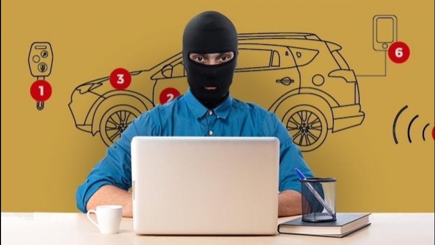 Furti d'auto, con la tecnologia oggi bastano 15 secondi