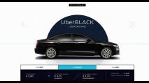 Uber, Uberpop a Milano