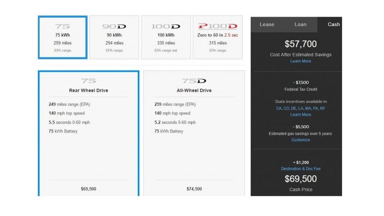 Tesla Model S price cut