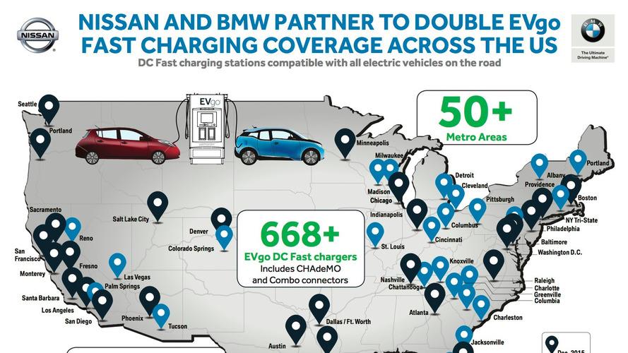 BMW ve Nissan hızlı şarj istasyonu ağı için ortak oldu