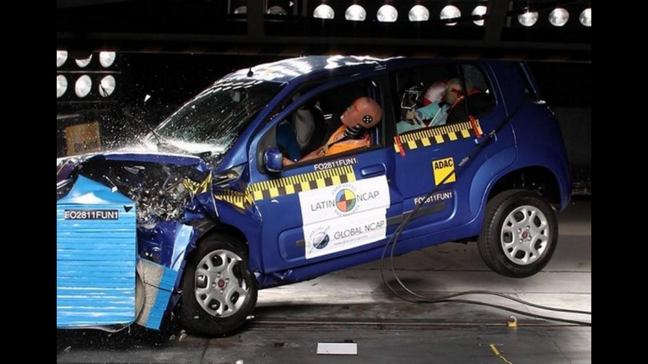 Opinião: os fabricantes se preocupam com segurança ou apenas cumprem a lei?