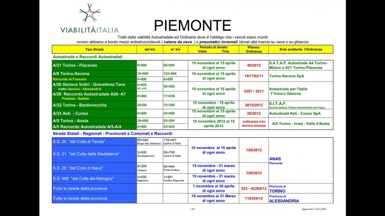 Obbligo pneumatici invernali e catene da neve: le ordinanze 2012-2013 regione per regione