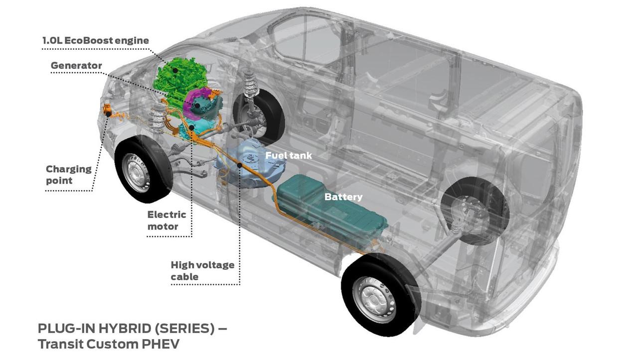 Ford Transit Custom PHEV