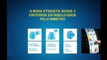 Pneus vendidos no Brasil terão etiqueta do Inmetro a partir de 2016
