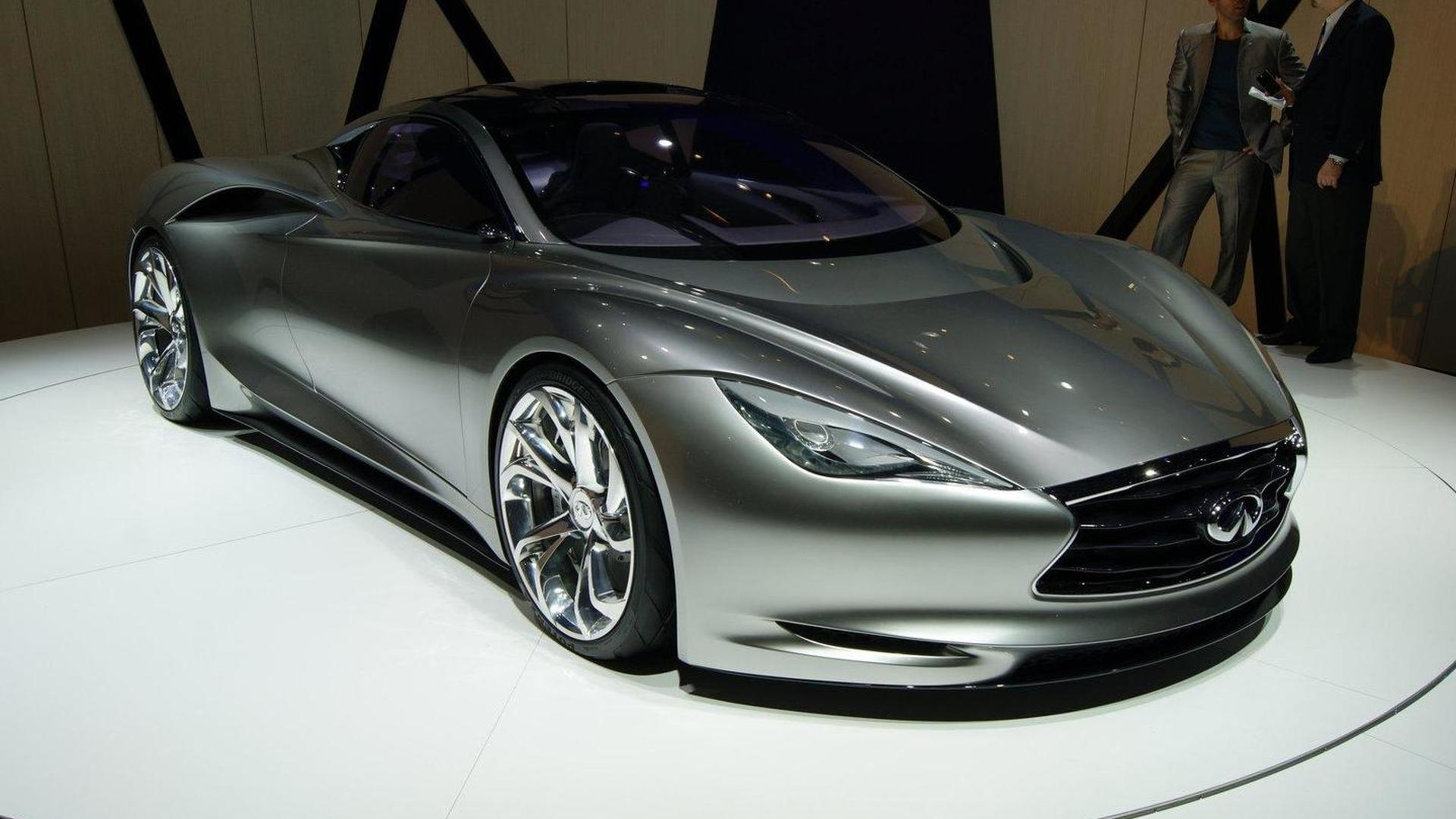Infiniti Supercar Due In Or Report