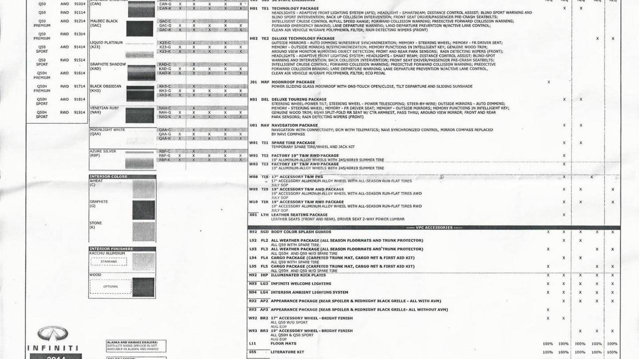 2014 Infiniti Q50 order guide / infinitiq50.org