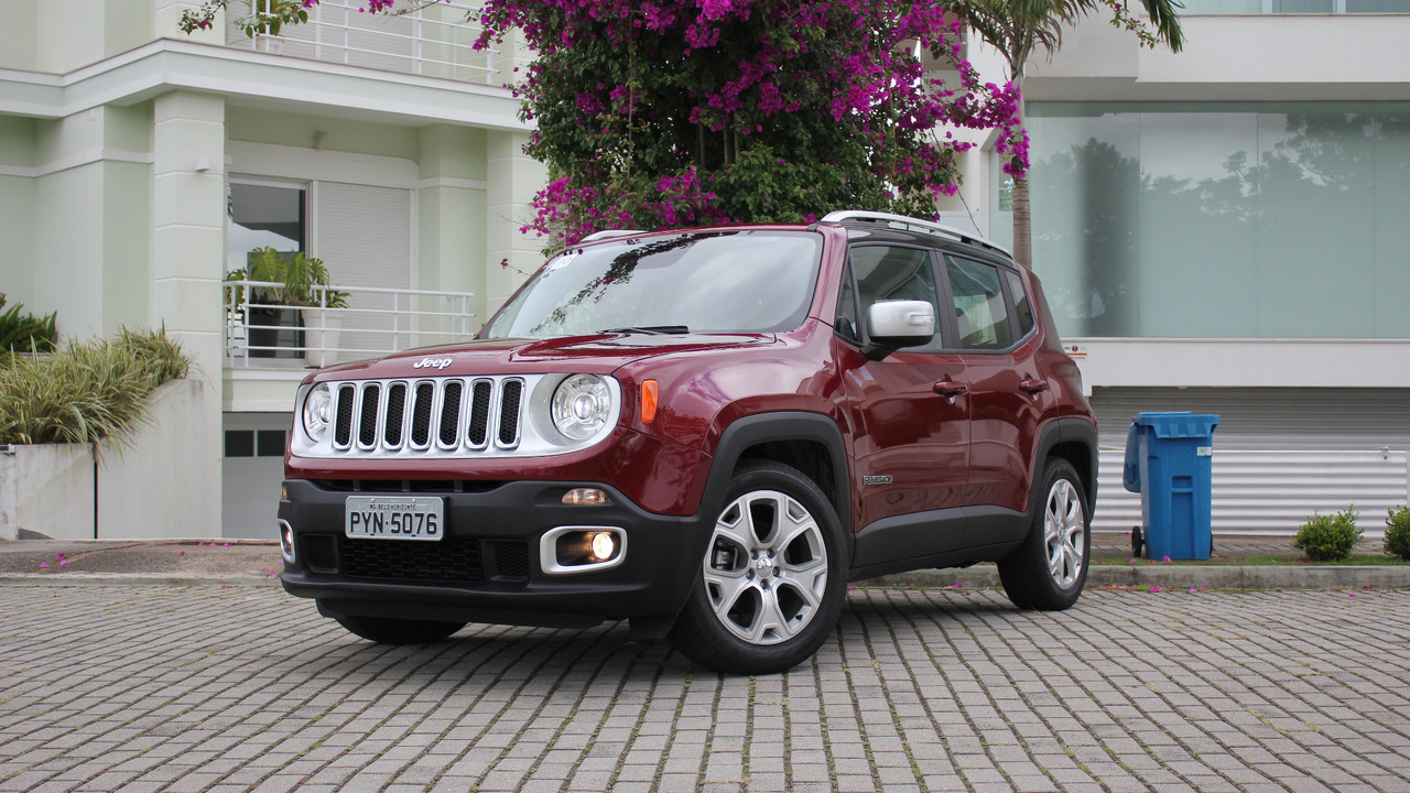 Jeep Renegade EVO Limited